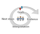 Formative Assessment icon