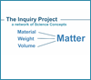 Screenshot from Video Introduction to the Inquiry Curriculum